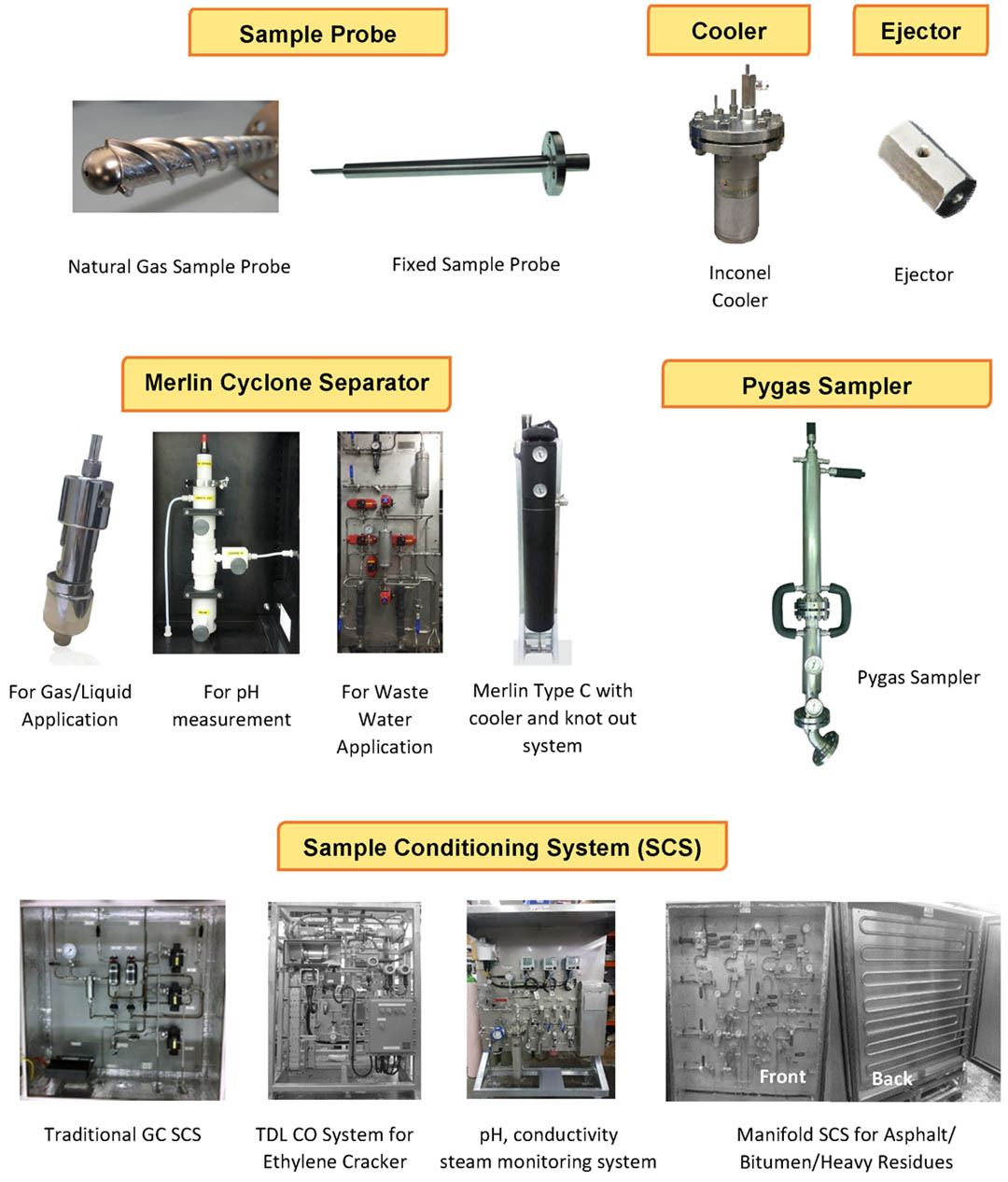 Sampling Systems and Analyzer Protection